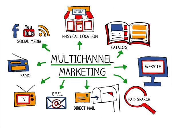 Các loại hình quảng cáo và xu hướng quảng cáo trong tương lai